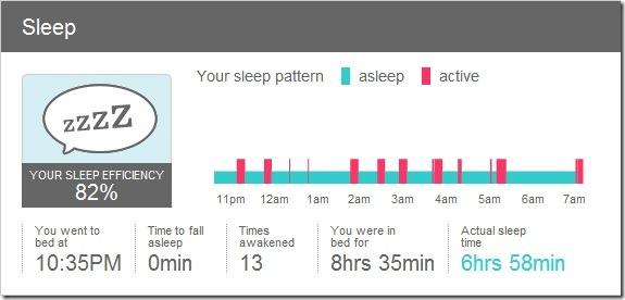 SleepGraph1