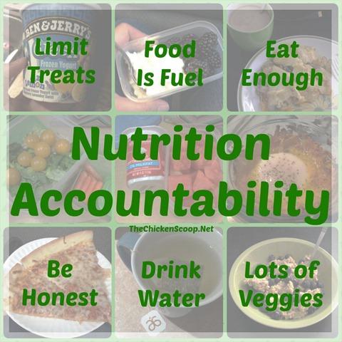 NutritionAccountability