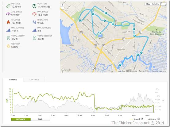 PPR_GPS