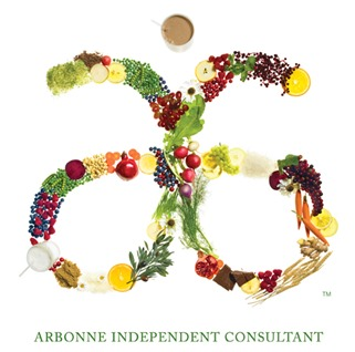 Healthy Holidays with Arbonne Essentials